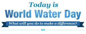 water day today